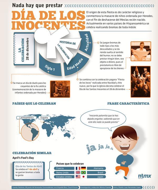 El día de los inocentes